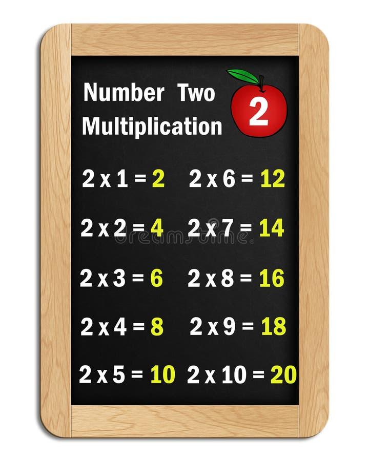 # 2 multiplication tables on blackboard stock illustration