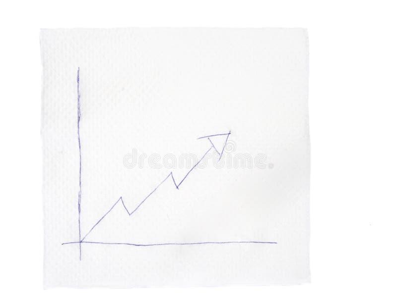 2 wykresów pielucha zdjęcia stock