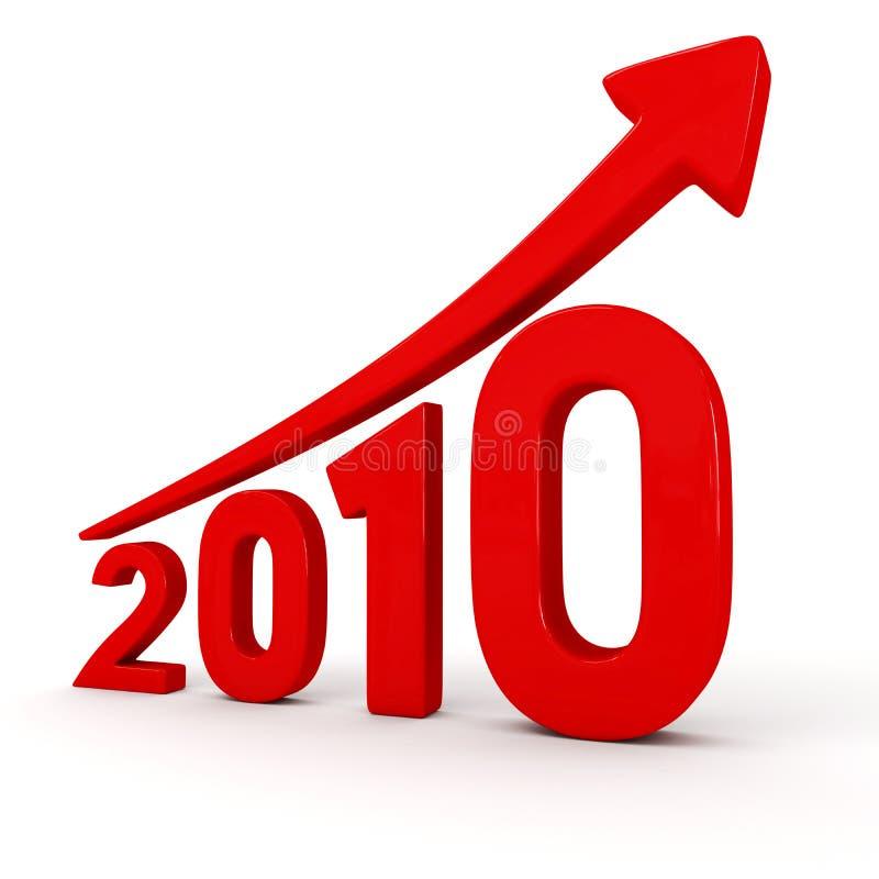 2010 wzrostowych rok fotografia royalty free
