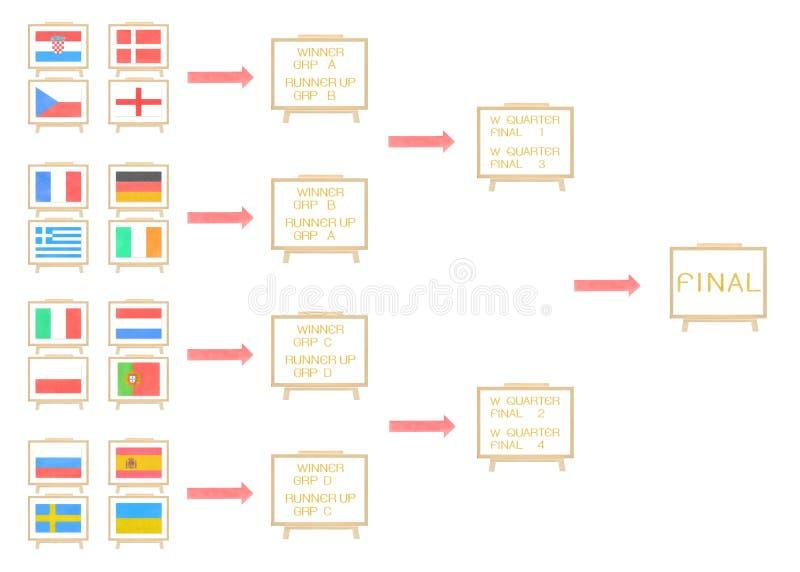 2012个欧洲旗标橄榄球映射国家路 皇族释放例证