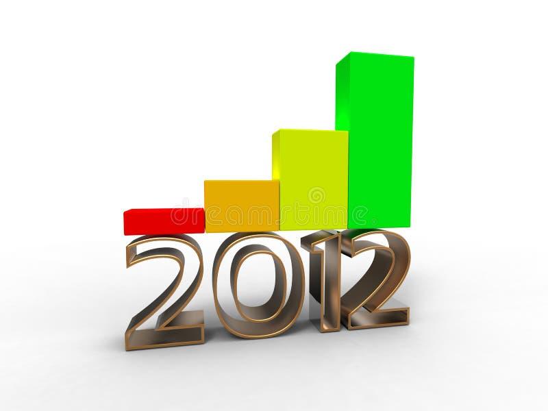 2012年增长 库存例证