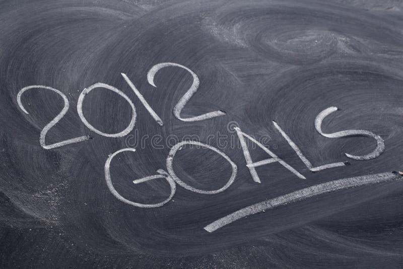 2012 goals on blackboard