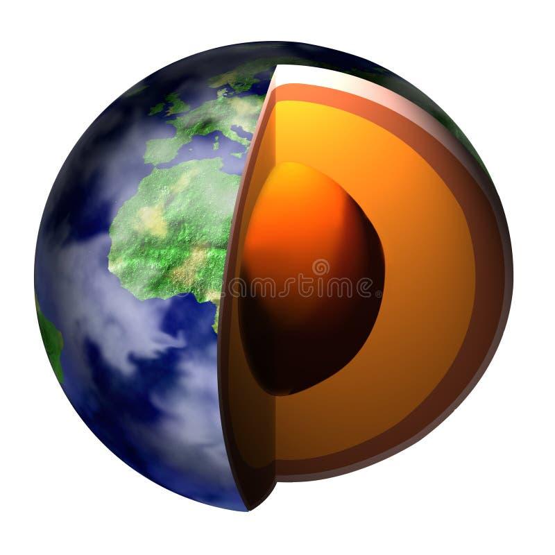 交叉地球部分 向量例证