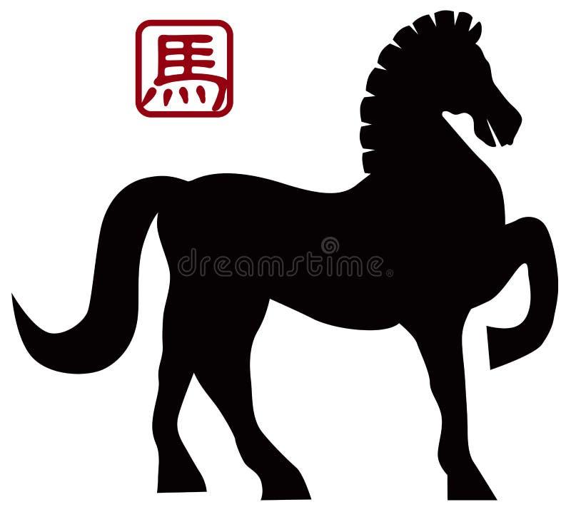 2014 framåt kinesiska häst poserar Illusrtation royaltyfri illustrationer
