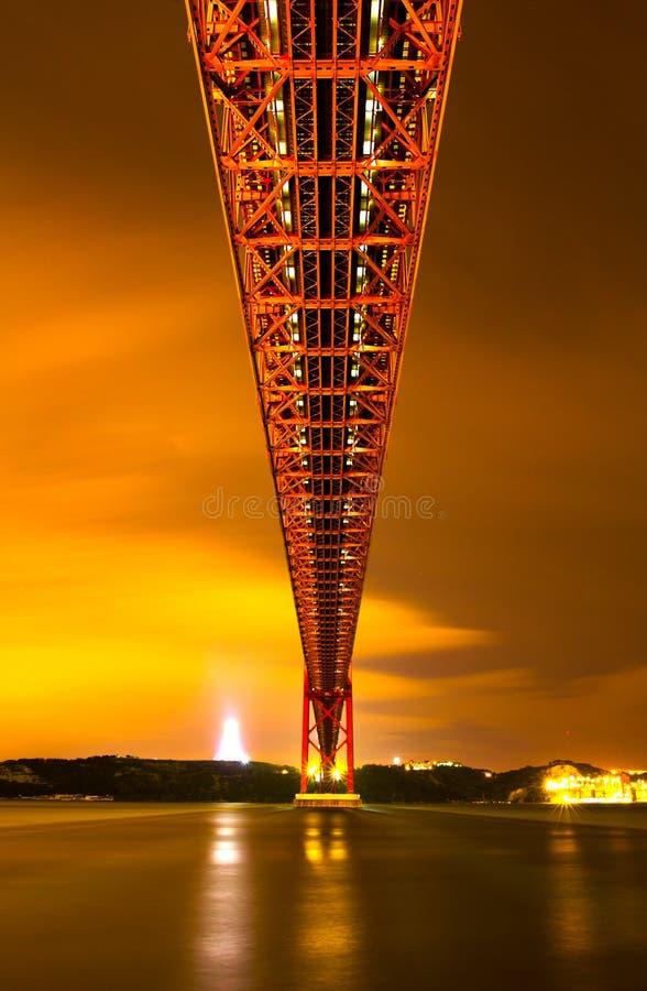 The 25 De Abril Bridge In Lisbon Stock Photo