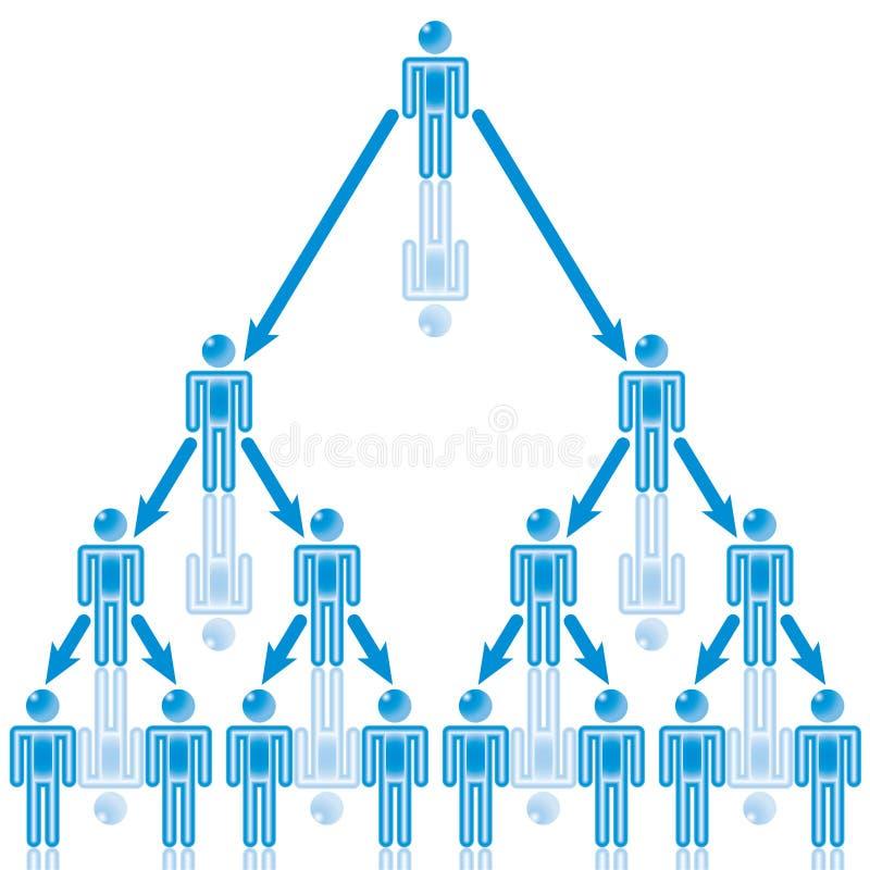 25. De Leider van de organisatie in blauw. stock illustratie