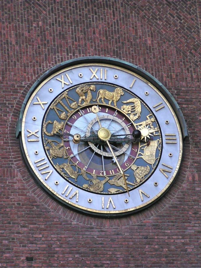 时钟表盘挪威