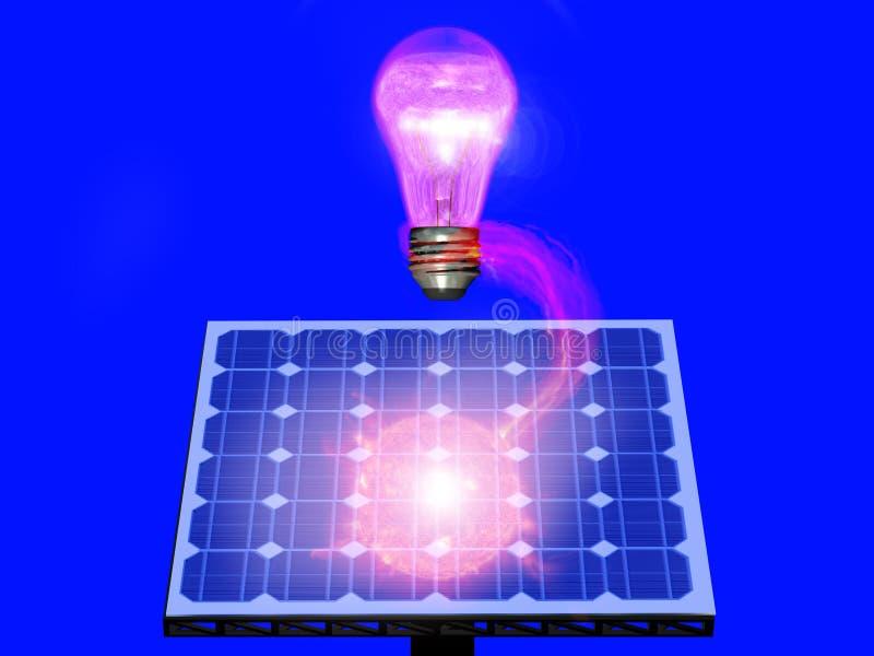3太阳的能源 库存例证