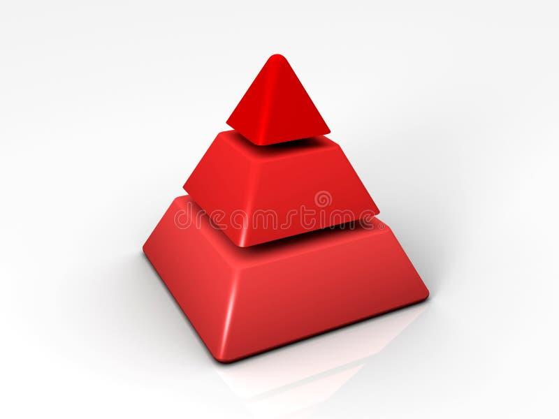 3 überlagerte Pyramide lizenzfreie abbildung