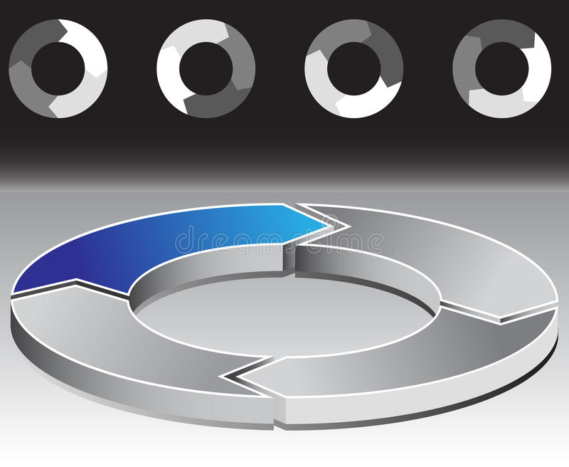 3 Stage Chart. An image of a 3d circle chart with four stages royalty free illustration