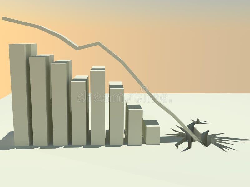 3 zawalenie się ekonomiczny ilustracji