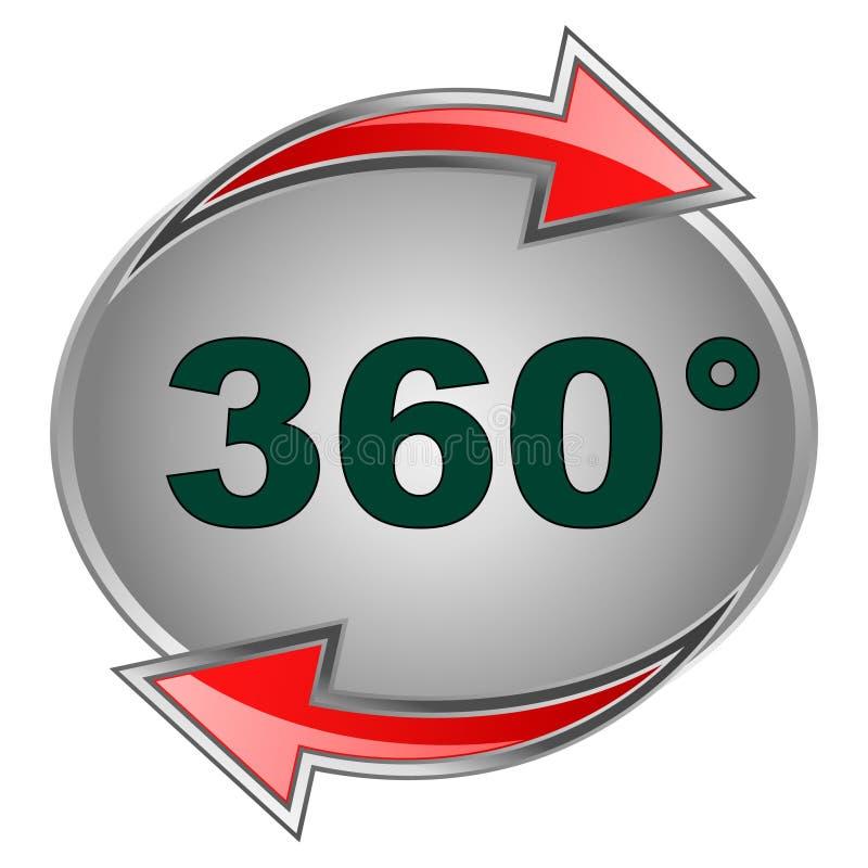 360符号 向量例证