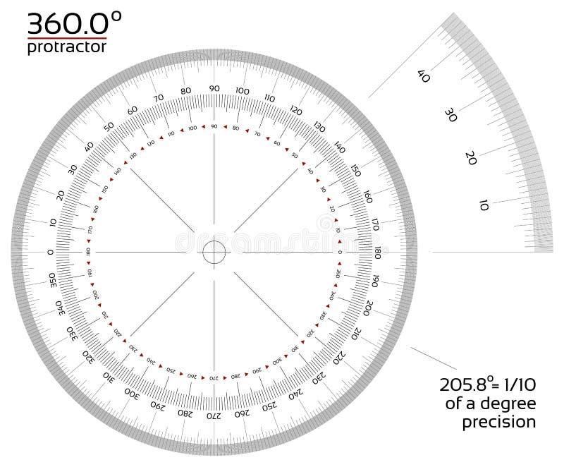 360 grad protractorprecision 1/10 vektor illustrationer