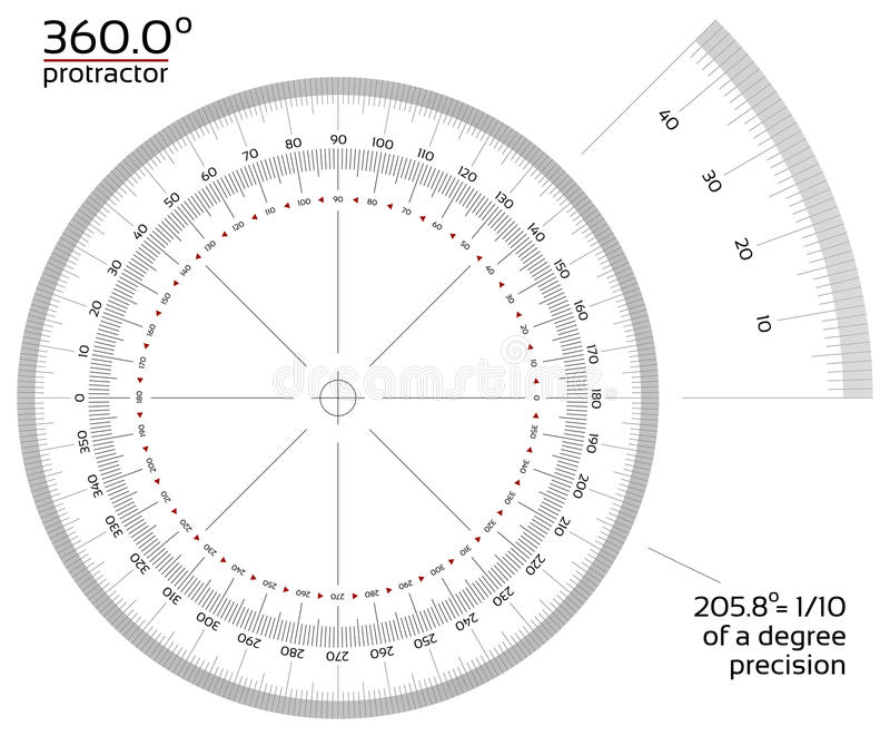 360 stopni kątomierza 1/10 precyzja ilustracja wektor