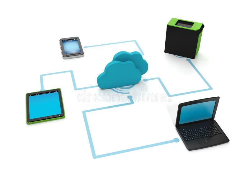 3d互联网技术的例证。 库存例证