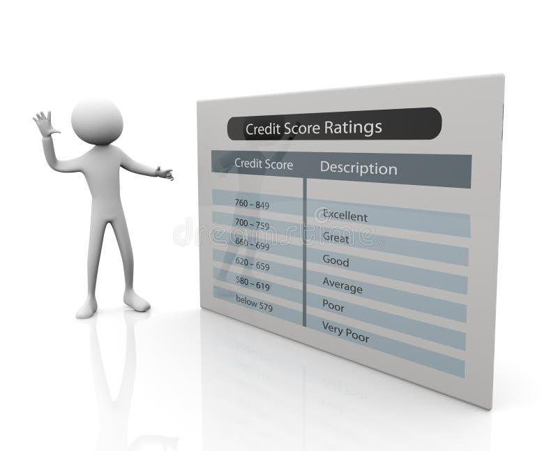 3d信用调查员评级评分 向量例证