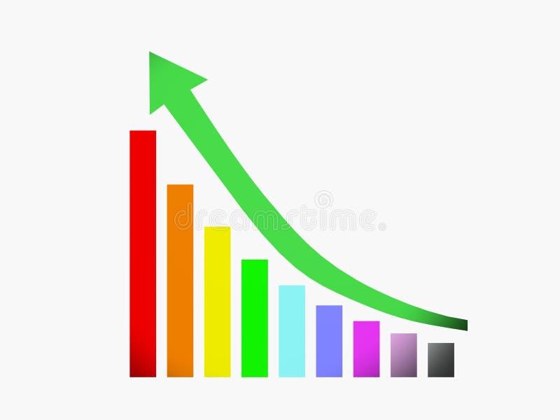 3d图表五颜六色的增长 库存照片