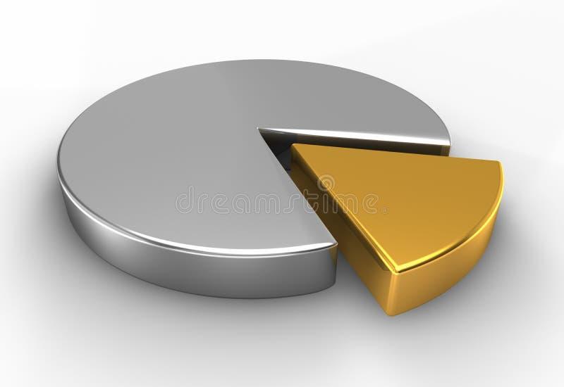 3d图表饼银 向量例证