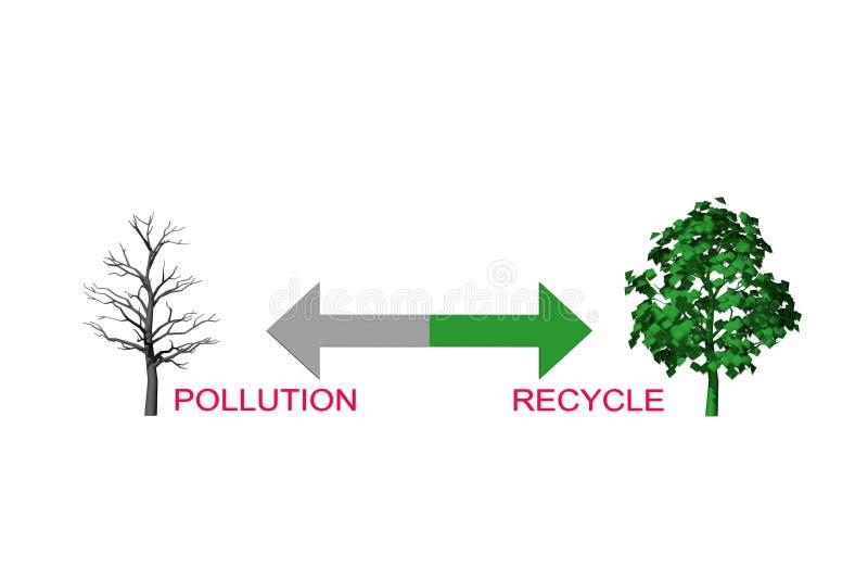 3d抽象概念污染回报 皇族释放例证
