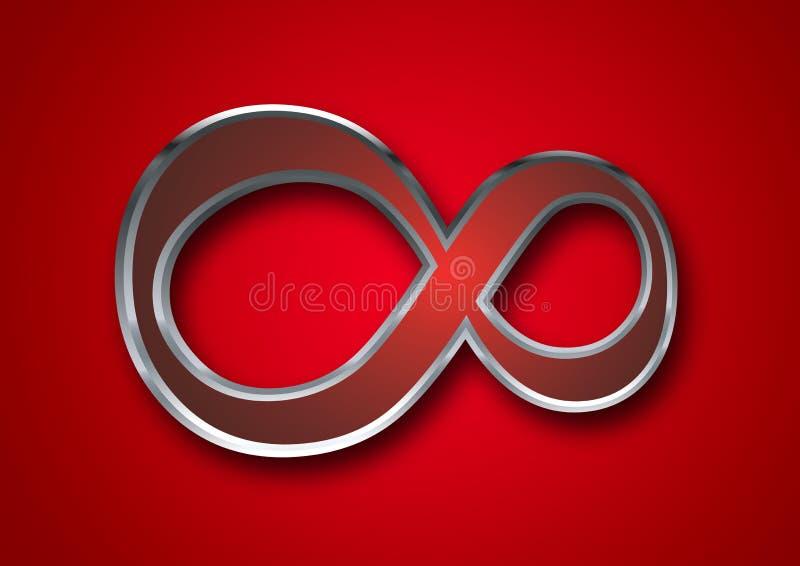 3d无限符号 库存例证