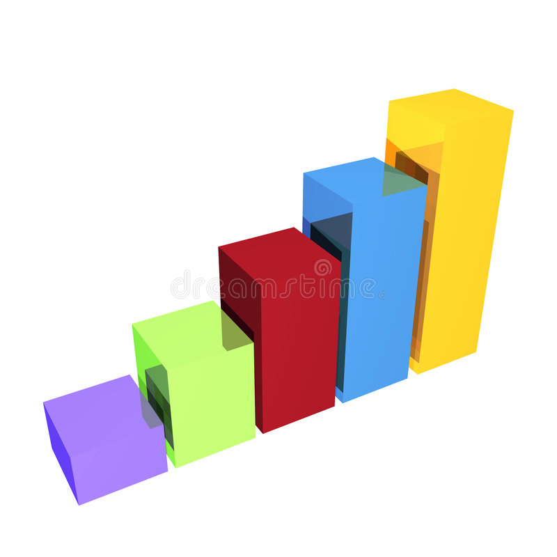 3d棒干净企业的图表 库存例证