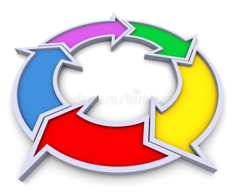 3d绘制流程图 库存例证