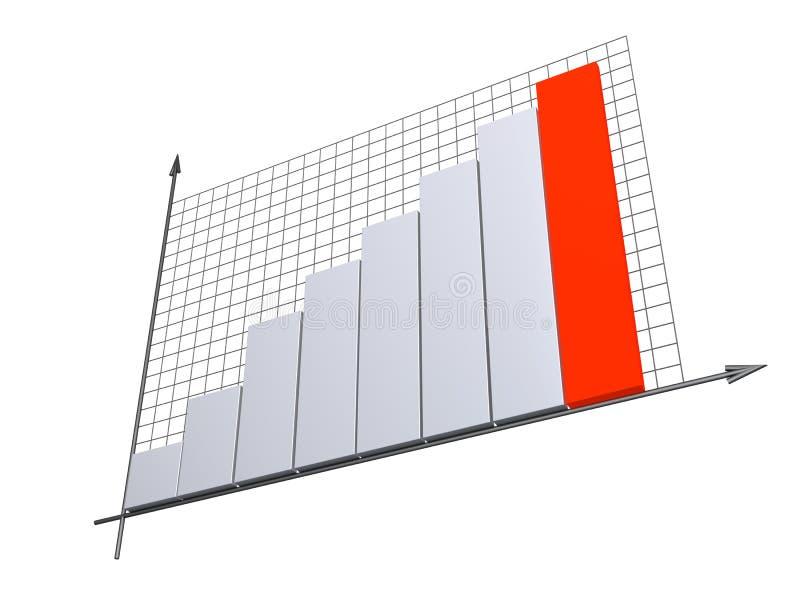 3d绘制 向量例证