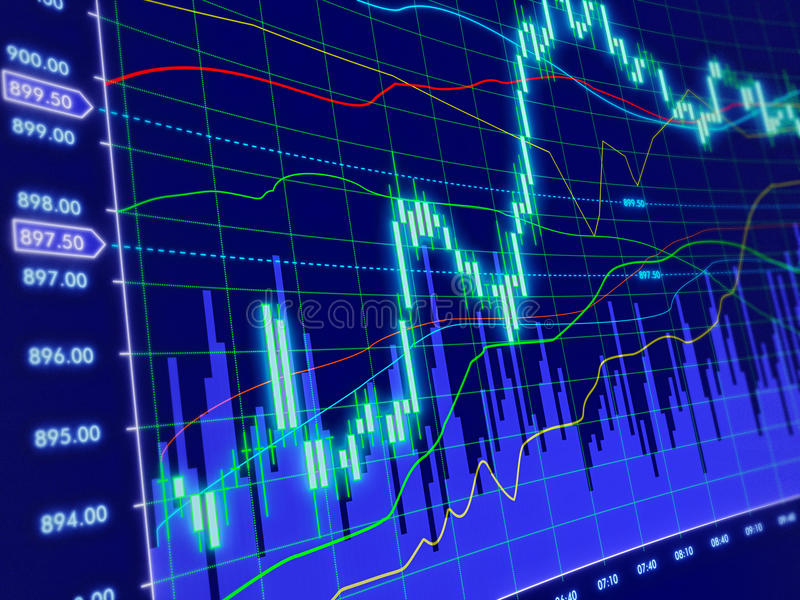 3d背景绘制股票