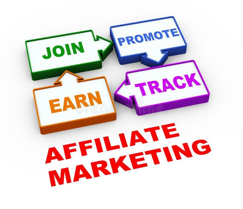 3d affiliate marketing process stock illustration