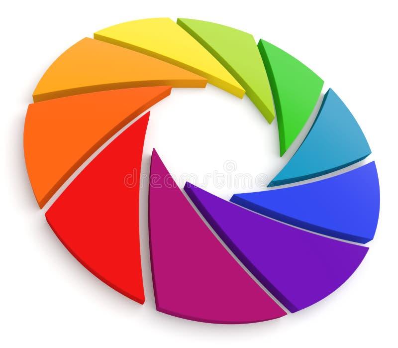 3d apertury koloru koło ilustracja wektor