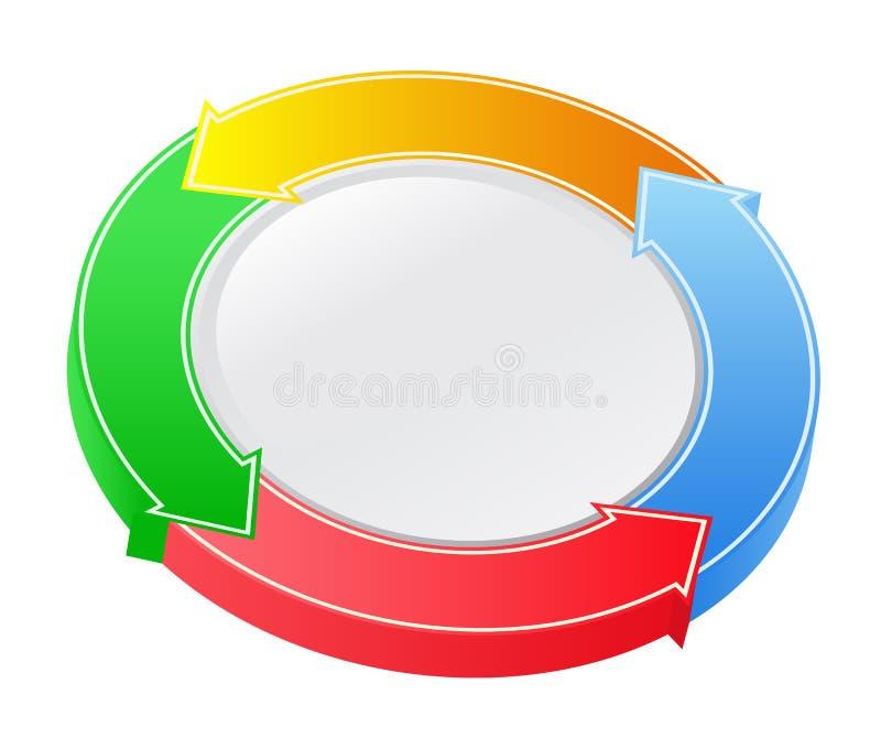 3D Arrow Circle Stock Photo