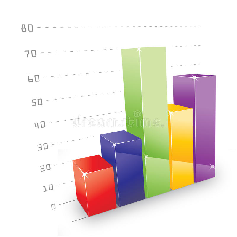 3D bar chart. Colorful 3 dimensional bar chart stock illustration