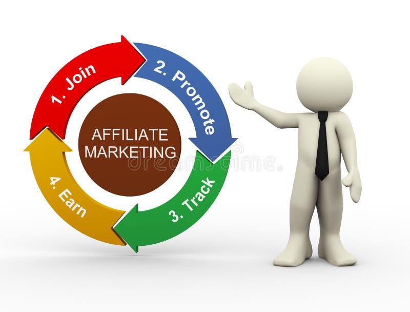 3d biznesmen i filia marketing ilustracji