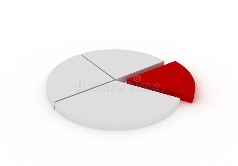 3d chart. 3d illustration of a pie chart stock illustration