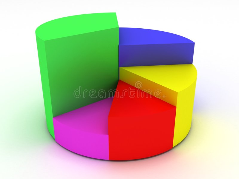 3D colored pie chart. With different elevations royalty free illustration
