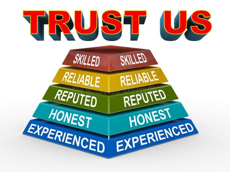 3d confiam-nos pirâmide do conceito ilustração stock