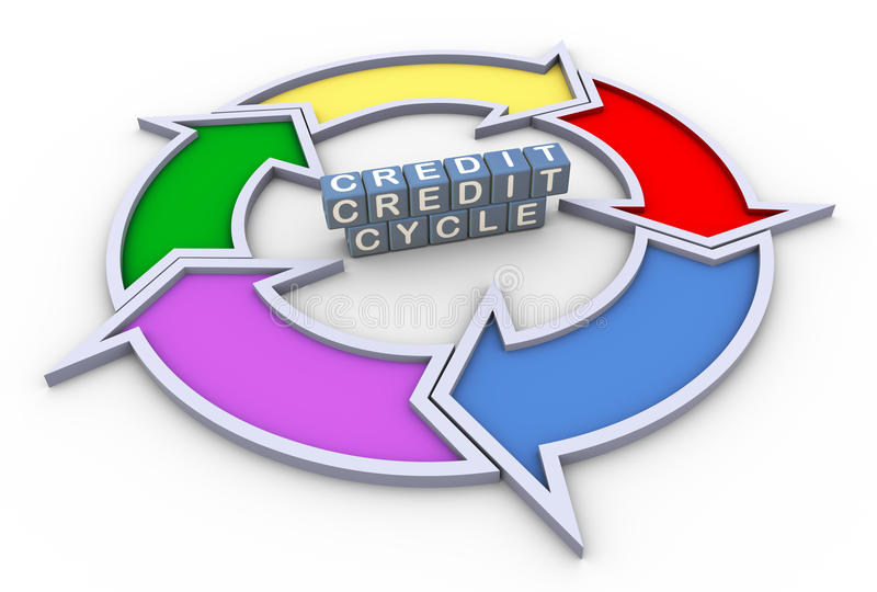 3d credit cycle flowchart stock illustration