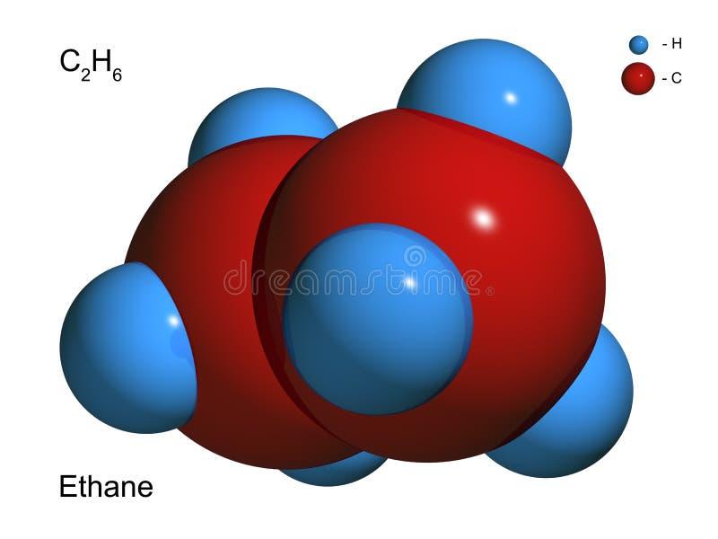 3d etan odizolowywająca wzorcowa molekuła ilustracja wektor