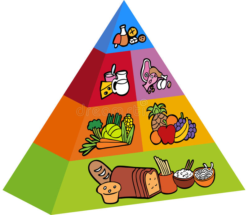 3D Food Pyramid royalty free illustration