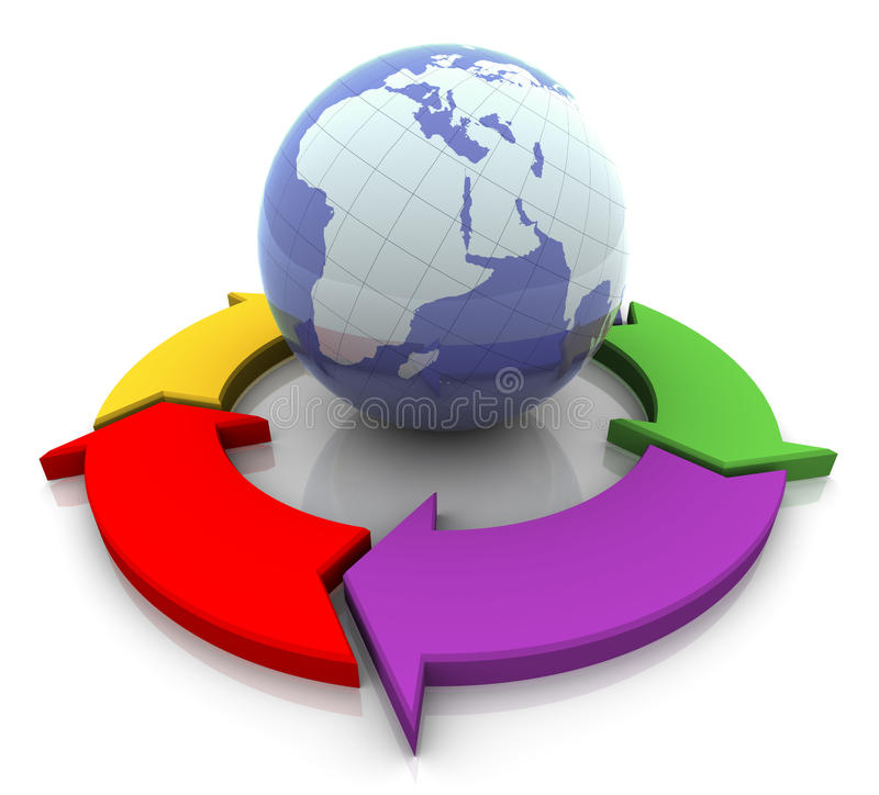 3d globe and flowchart. 3d circular flowchart diagram and globe. Concept of global business stock illustration