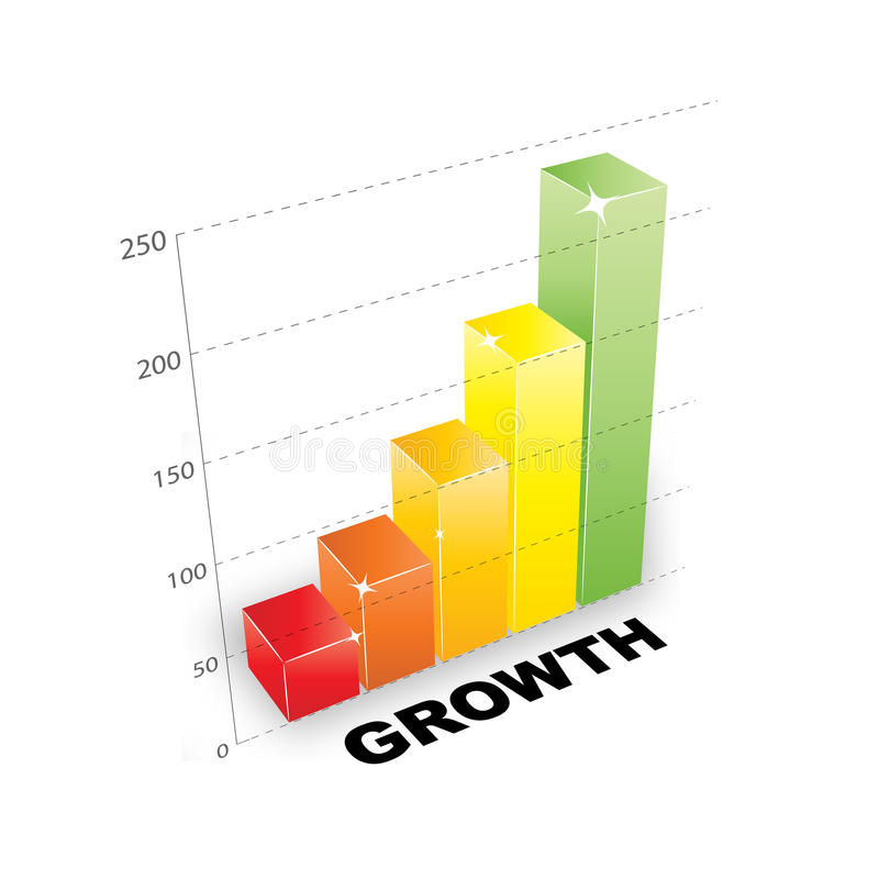3D growth chart. A fresh and fun 3d chart showing growth and success royalty free illustration