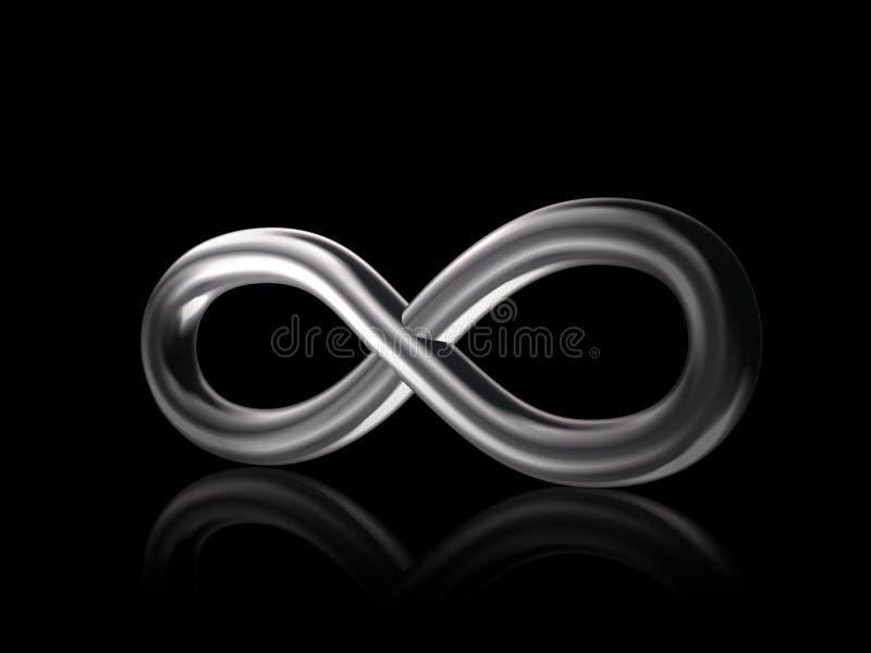 Download 3D Infinity Symbol stock illustration. Image of background - 16671869