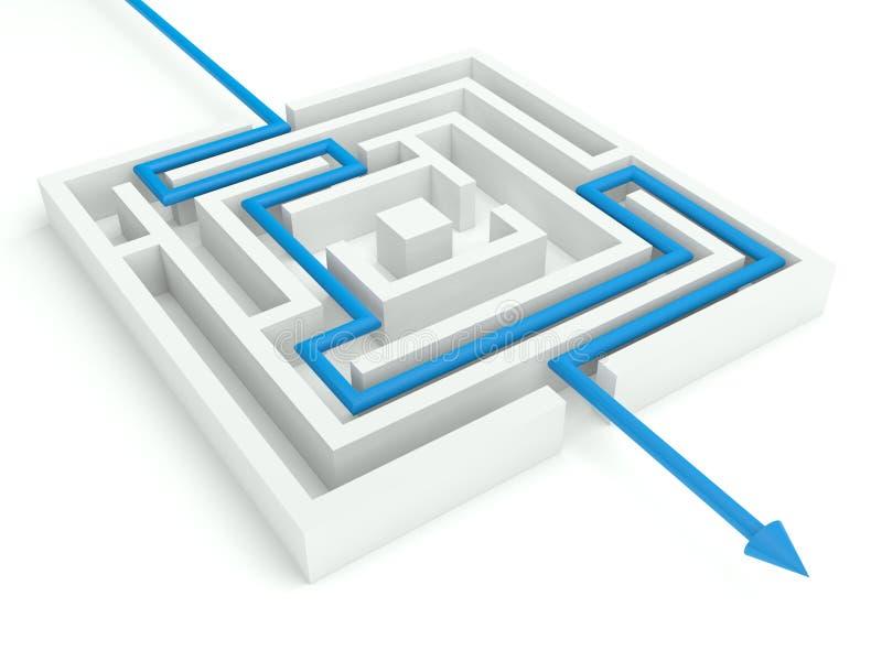 3d laberinto solucionado, concepto del asunto ilustración del vector