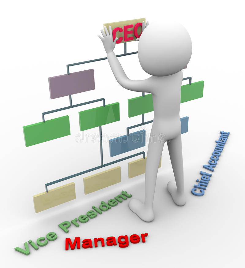 3d man and organizational chart. 3d man filling blank organizational chart stock illustration