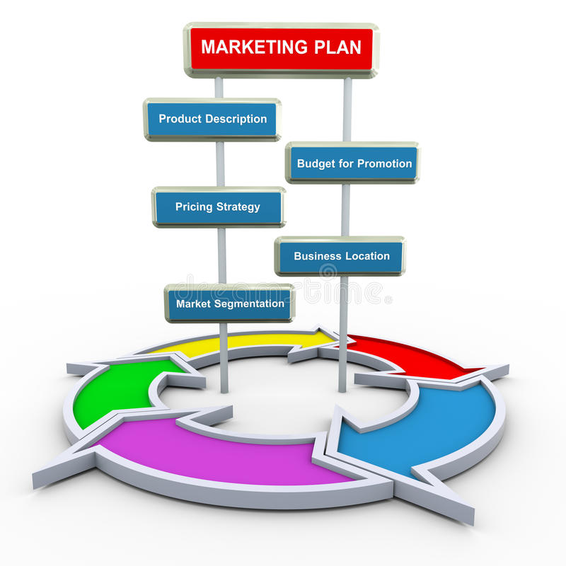 3d marketing plan en stroomdiagram stock illustratie