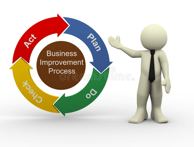 3d mens met bedrijfsverbetering plan stock illustratie