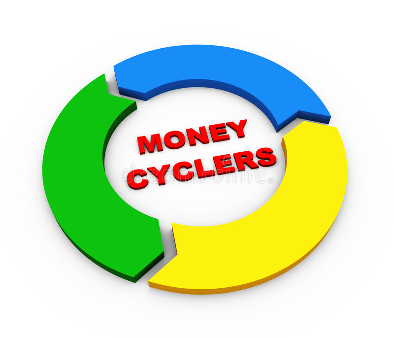 3d money cyclers diagram vector illustration