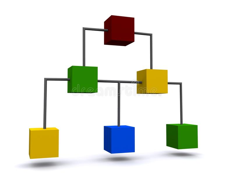 3D Organisationsplan lizenzfreie abbildung
