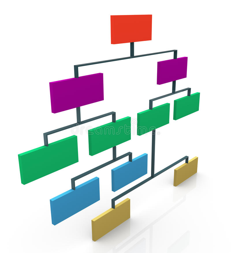 3d organizational chart. On the white background royalty free illustration