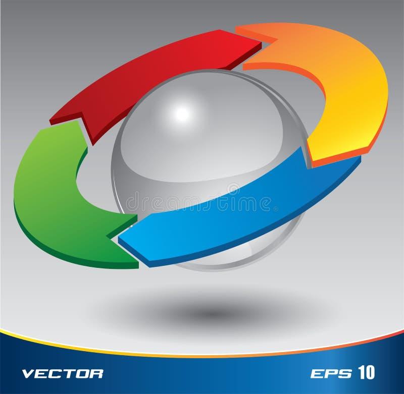 3D PDCA向量 库存例证